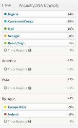 Test My Ancestry